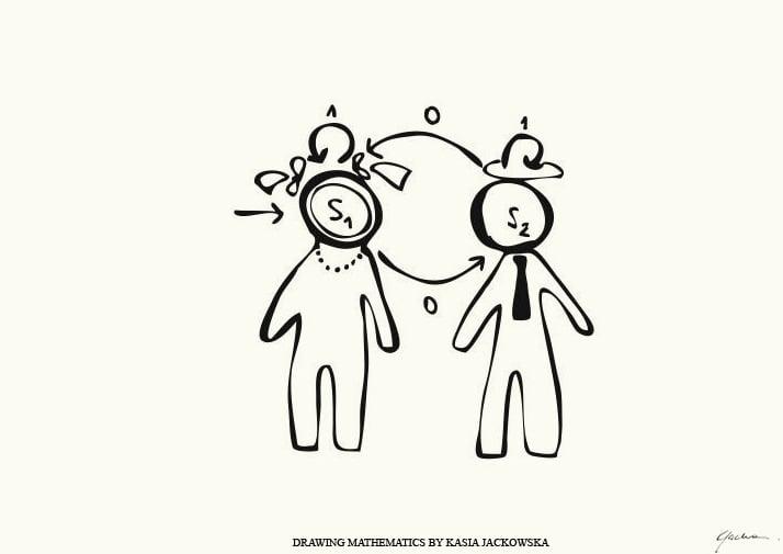 Image of Drawing Mathematics