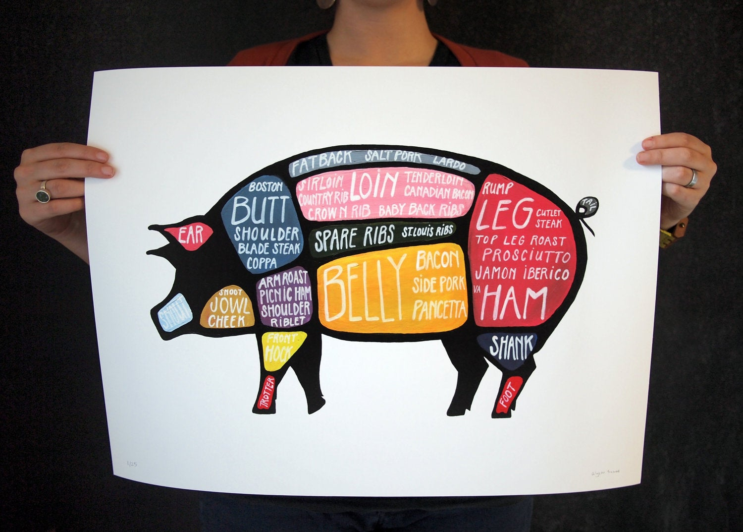Extra Large  U0026quot Use Every Part Of The Pig U0026quot  Butchery Poster 17
