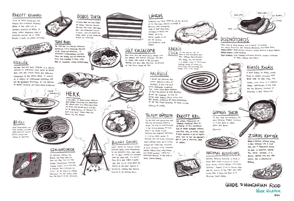 Image of Guide to Hungarian Food