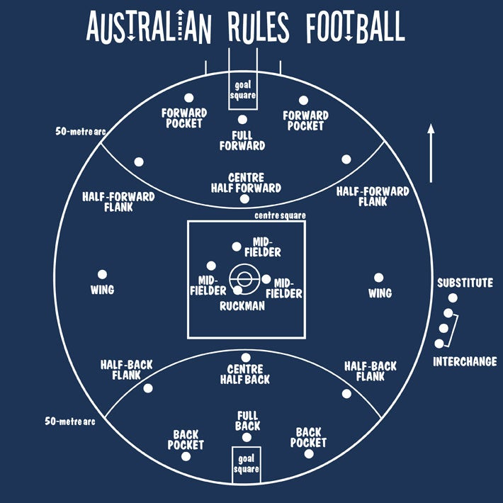 Image of Australian rules football - mens