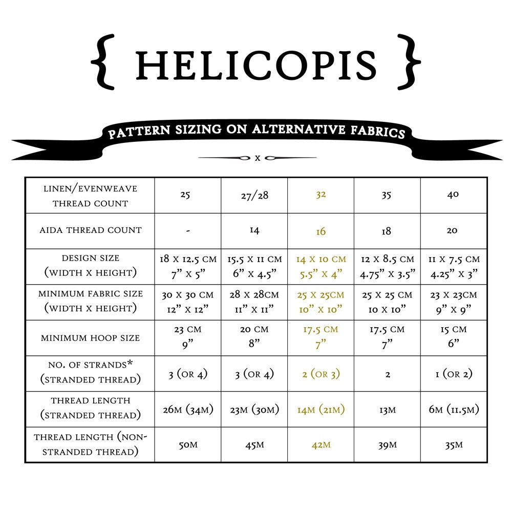 Image of Helicopis PDF Pattern