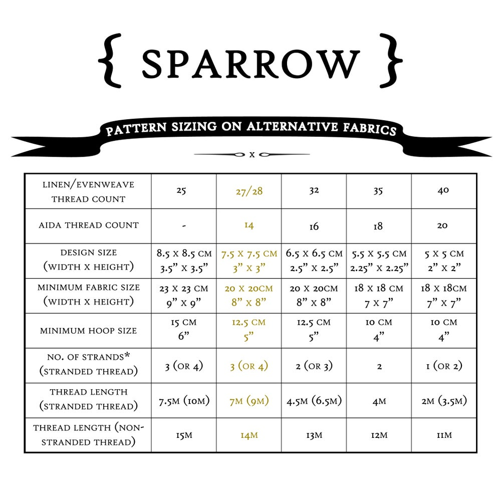 Image of The Sparrow PDF Pattern