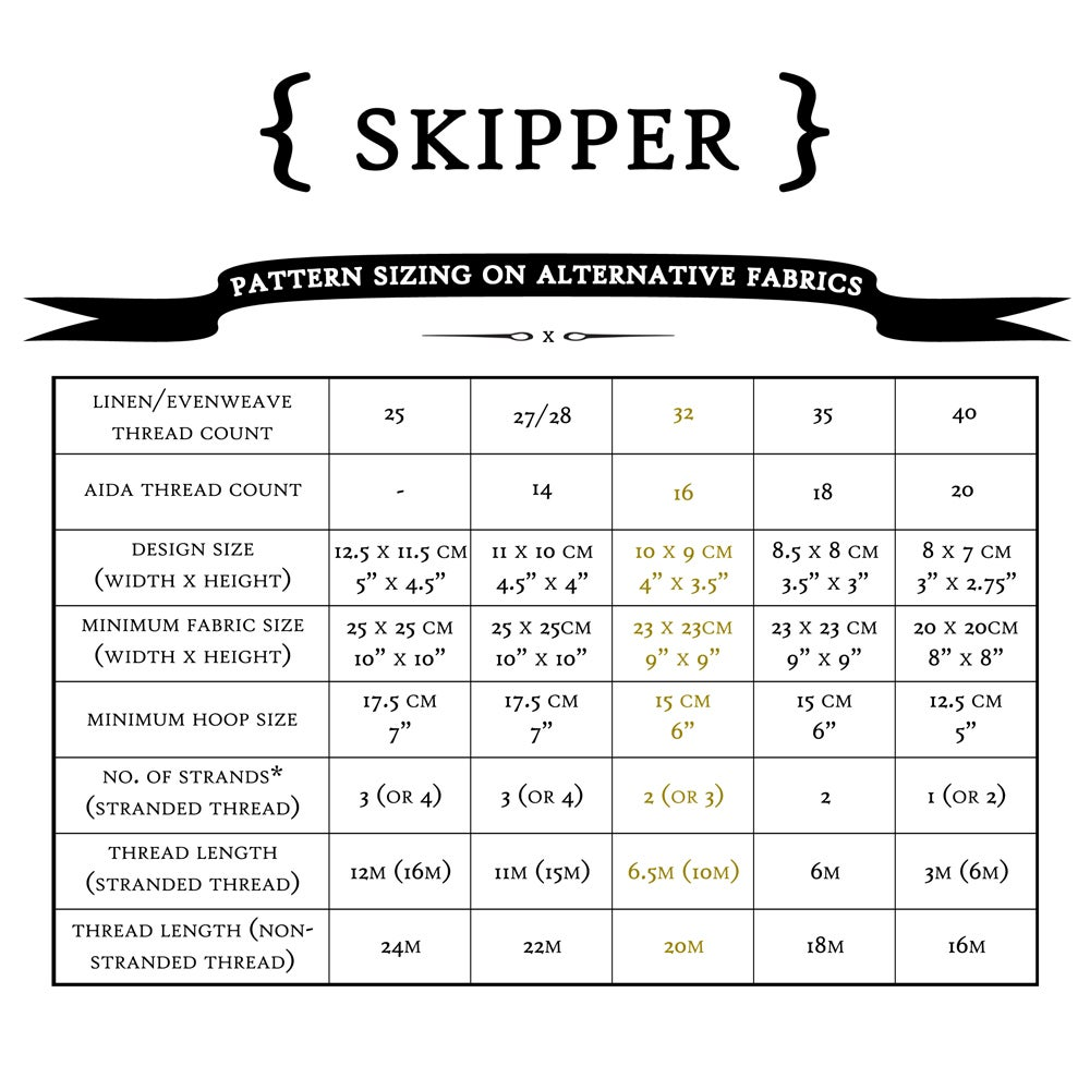 Image of Skipper PDF Pattern