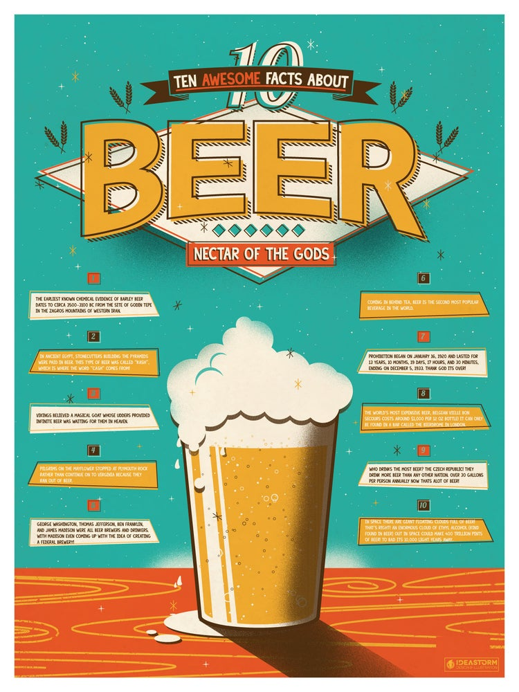 Image of 10 Awesome Facts About Beer Poster