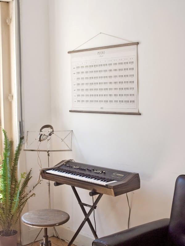 piano chords - arminho