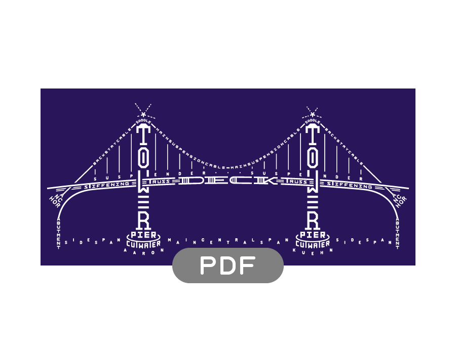 Image of Bridge Typogram - PDF