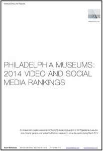 Image of Philadelphia Museums: 2014 Video and Social Media Rankings