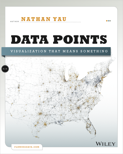 Image of Data Points - Signed Copy