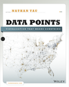 Data Points - Signed