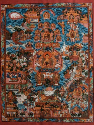 Image of Thanka painting from Nepal