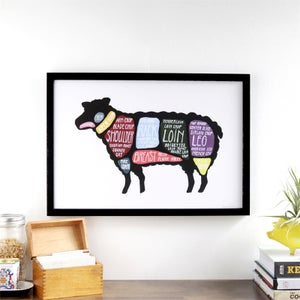 Use Every Part - Lamb Butchery Diagram Poster by Alyson Thomas of Drywell Art. Available at shop.drywellart.com