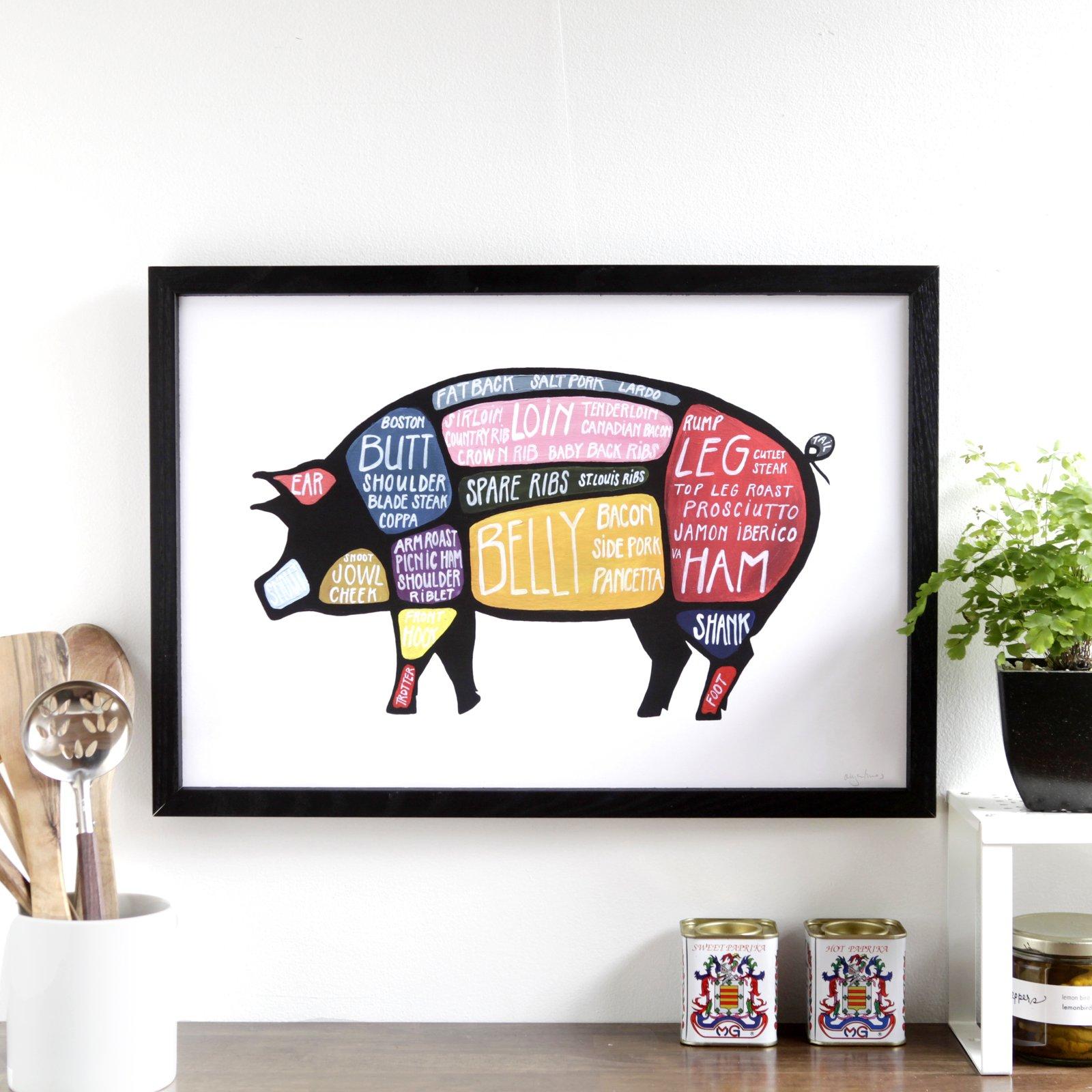 Use Every Part Pork Butchery Diagram Poster Drywell Art