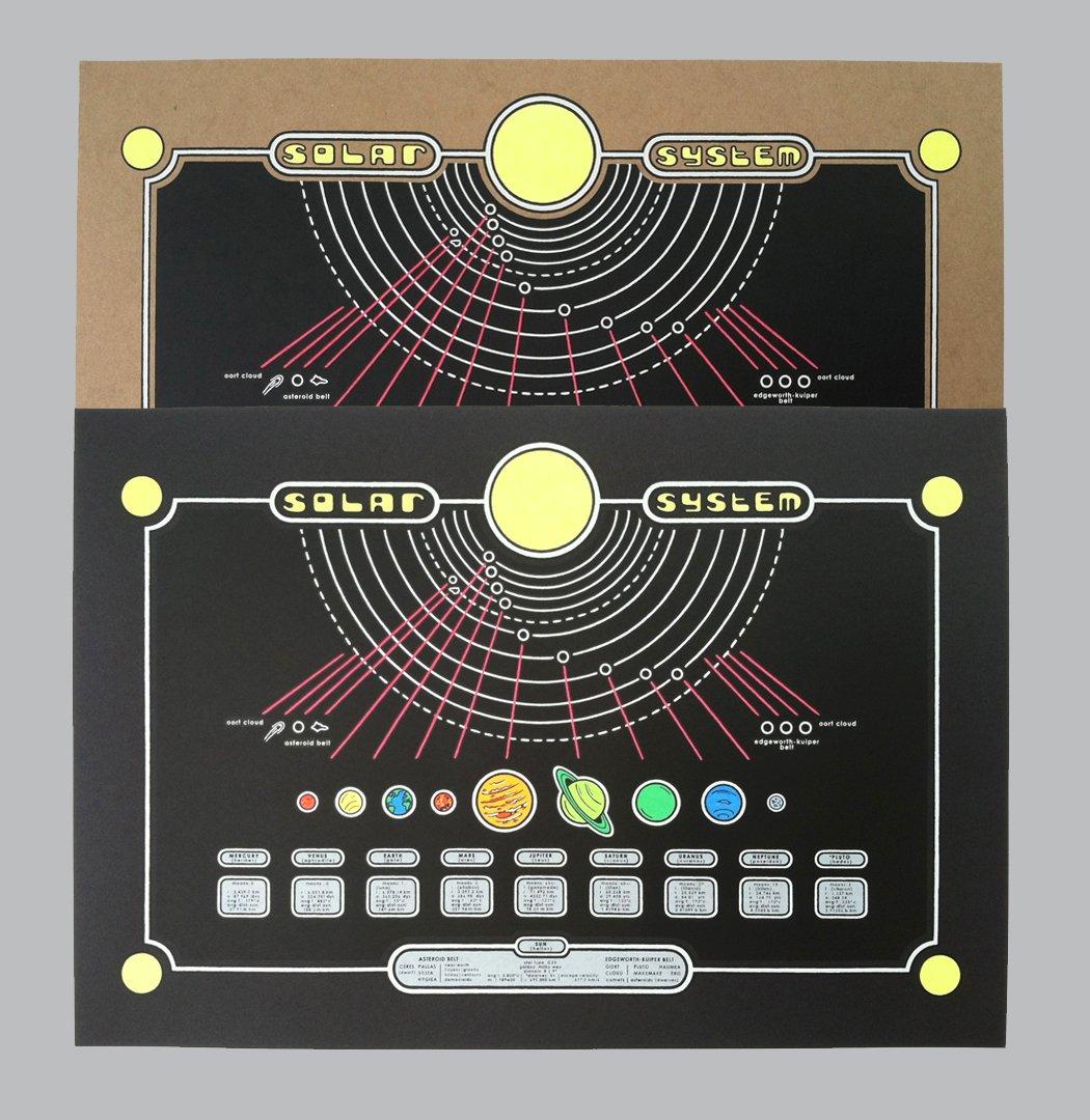 solar system diagram rodger binyone no man illustration solar system diagram project solar system diagram