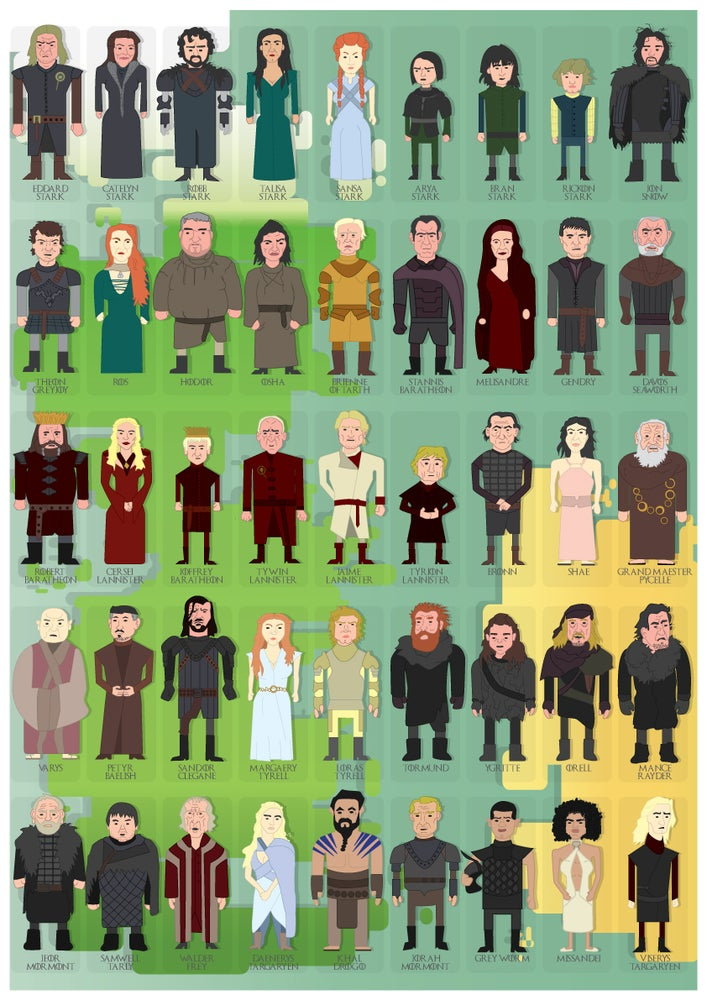 Image of GoT