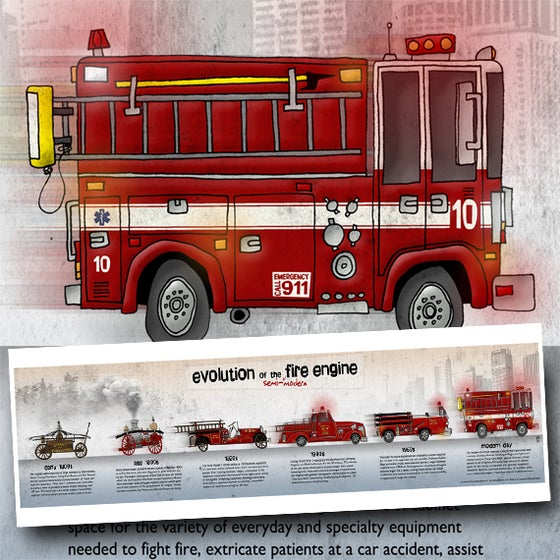 Image of Evolution of the Fire Engine