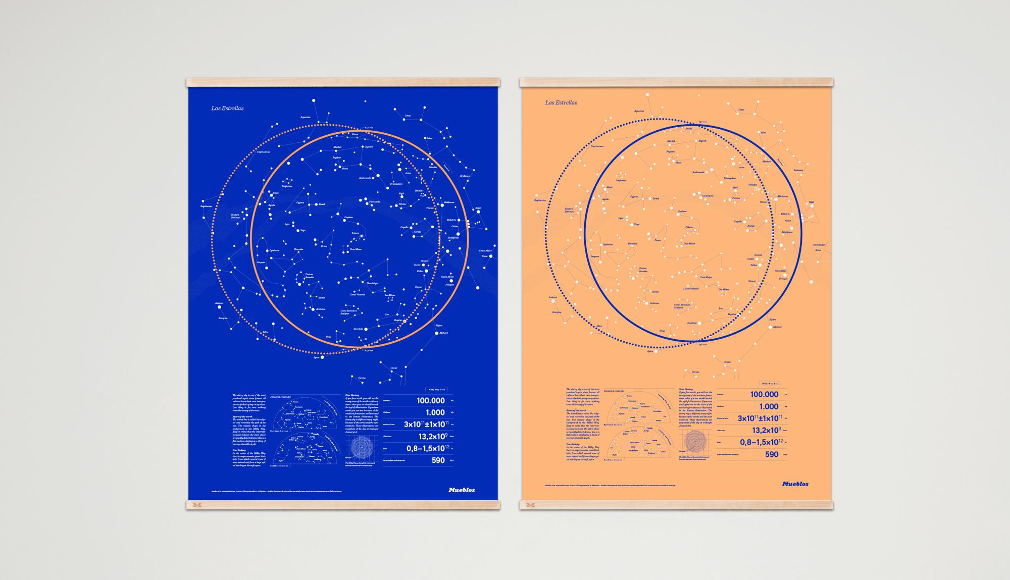 Image of Las Estrellas · 50x70cm