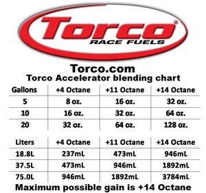Image of Torco Accelerator 6 Quarts
