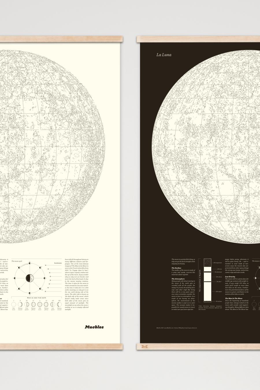 Image of La Luna · 50×70cm