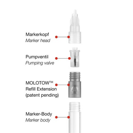 Image of MOLOTOW™ Refill Extension Softliner Starter Kit