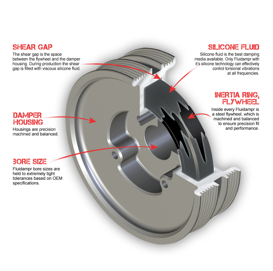Image of Fluidampr Crank Pulley