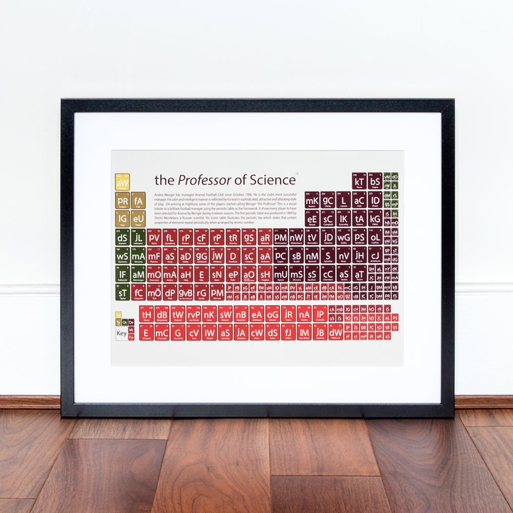 Image of Arsenal - The Professor of Science 22