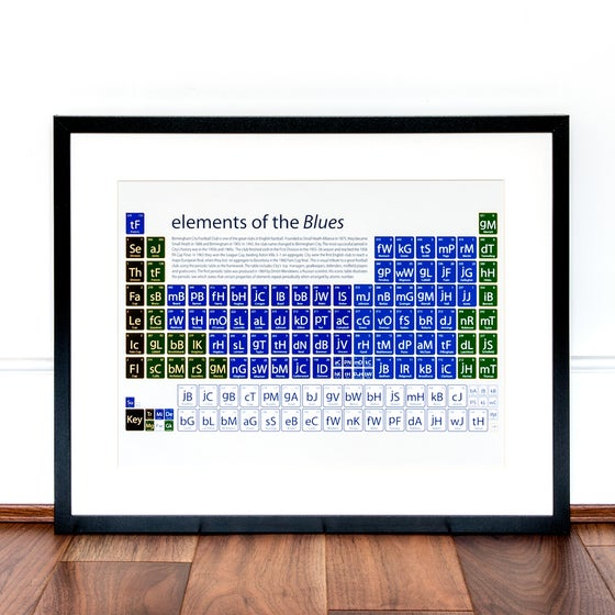 Image of Birmingham City - elements of the Blues