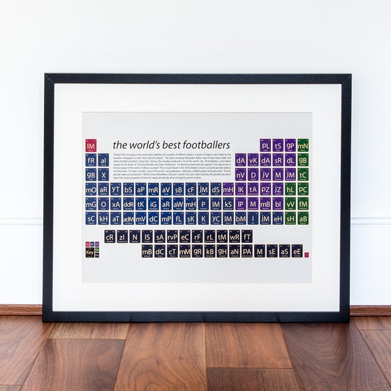 Image of World's Best Footballers