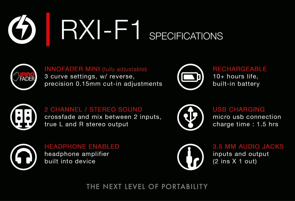 Image of RXI-F1 - Portable Fader