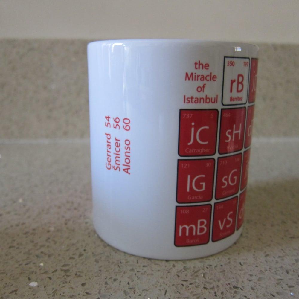 Image of New - Liverpool Mug
