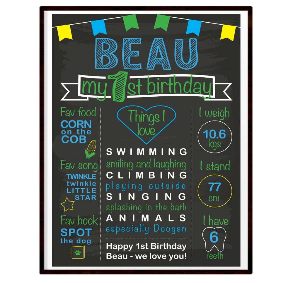 Image of 1st Birthday chalkboard style poster