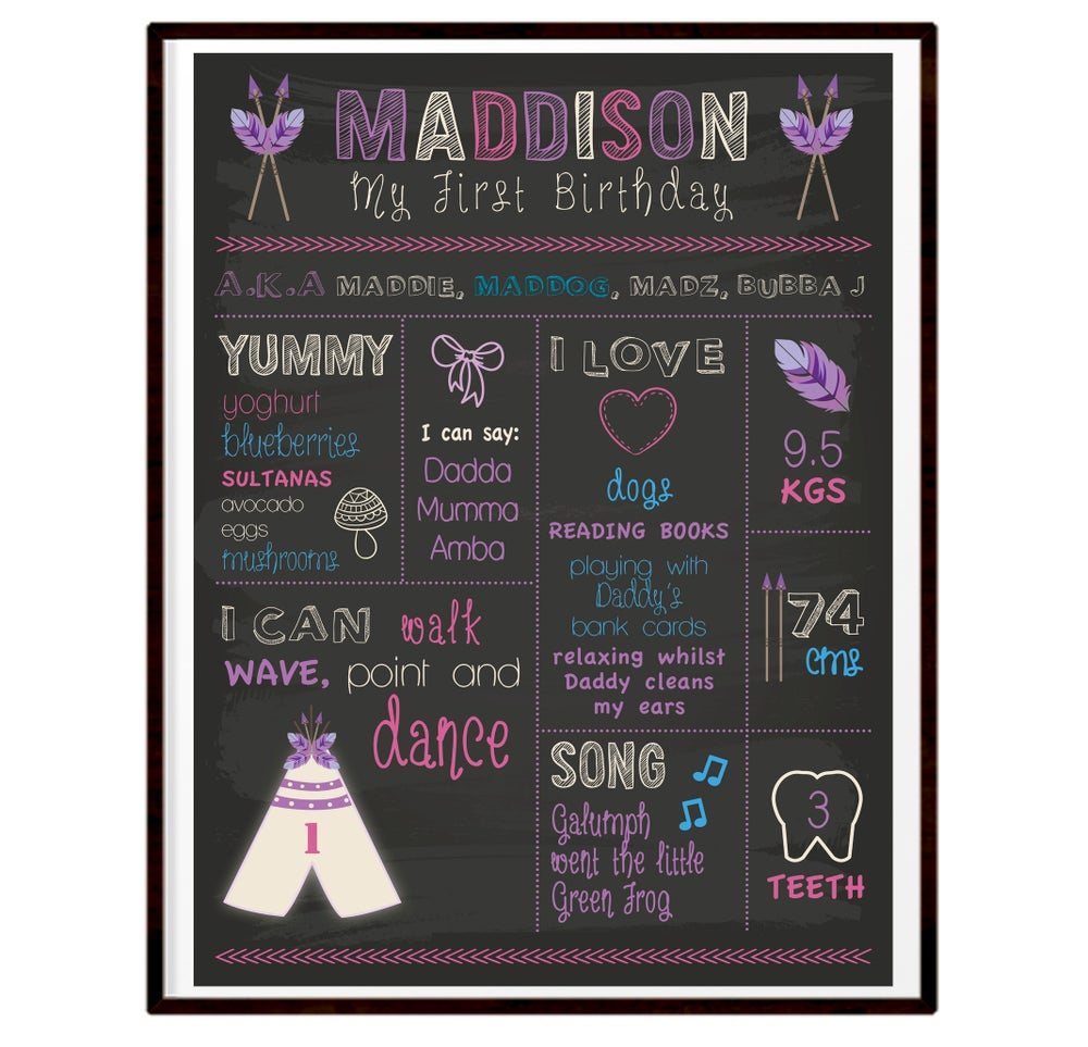 Image of 1st birthday girly chalkboard style poster