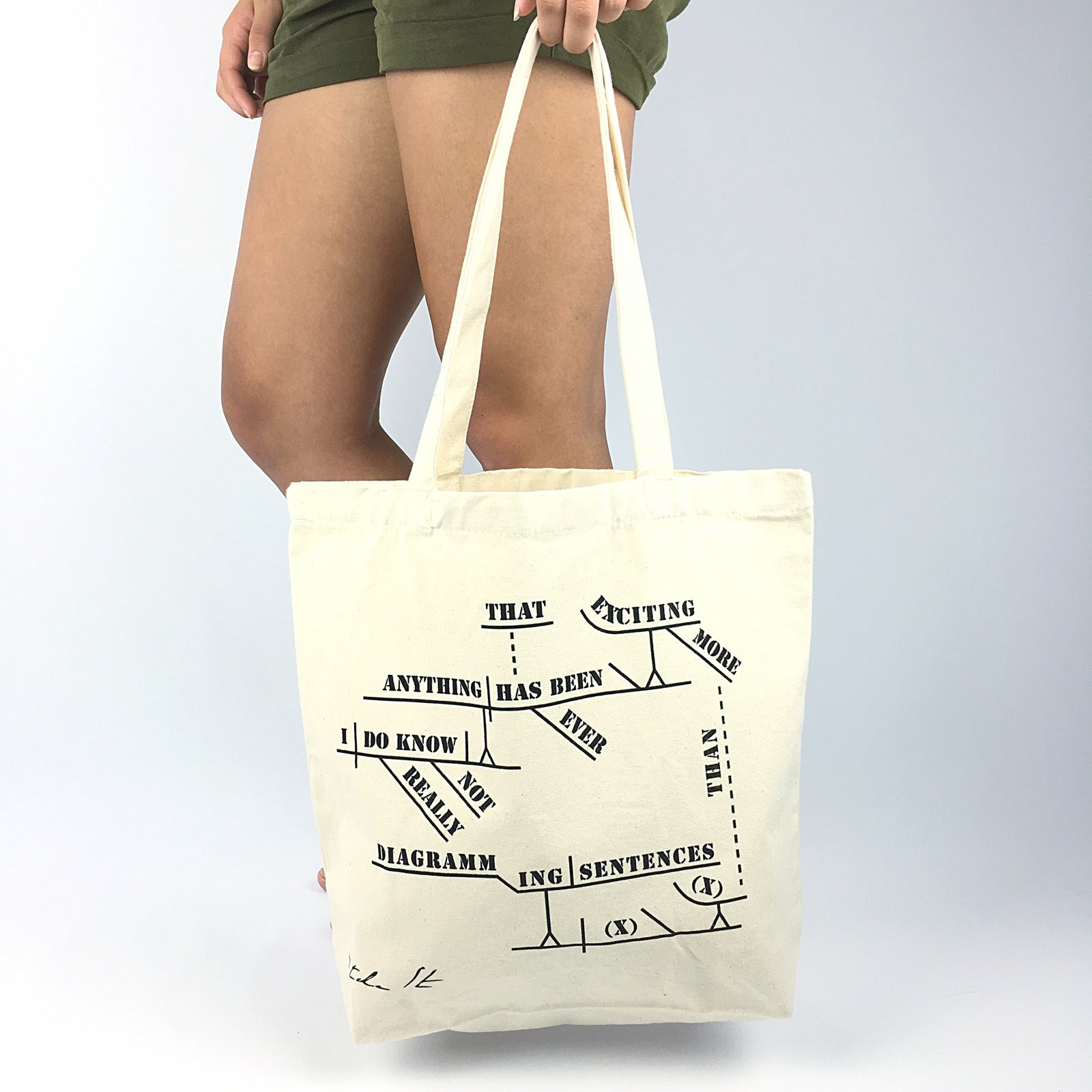 Diagrammers anonymous sentence diagram simple cotton canvas tote w image of sentence diagram simple cotton canvas tote w gertrude stein quote ccuart Images
