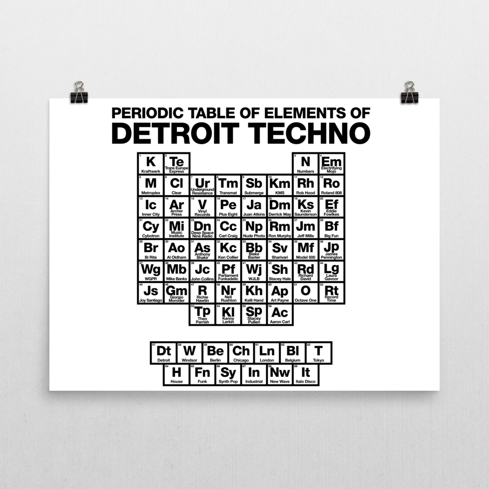 Image of Periodic Table of Detroit Techno Elements- poster