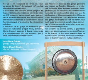 Image of CD DIMENSIONS GONGS