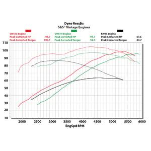 Panhead Engine Diagram - Wiring Diagrams List on