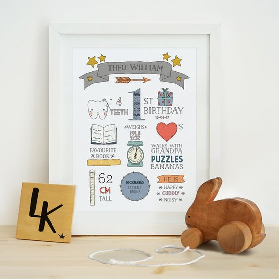 Image of Personalised Birthday Print - Boy