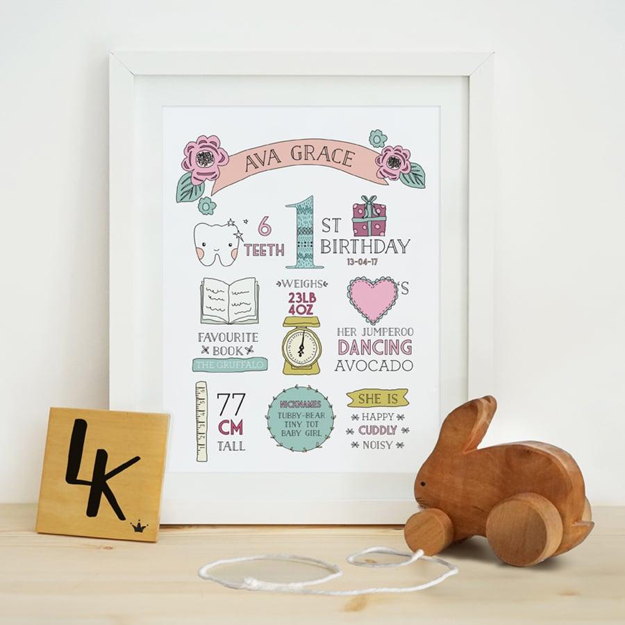 Image of Personalised Birthday Print - Girl