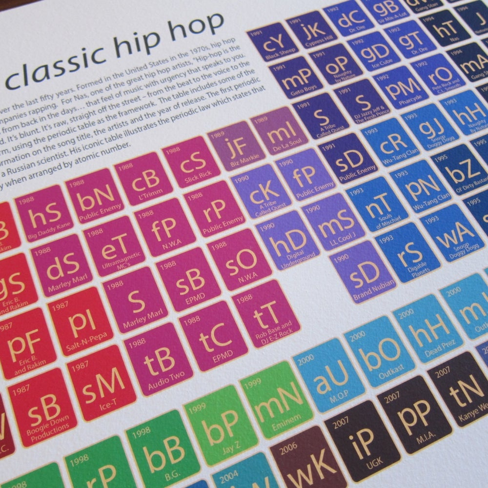 Image of Hip Hop - elements of classic hip hop