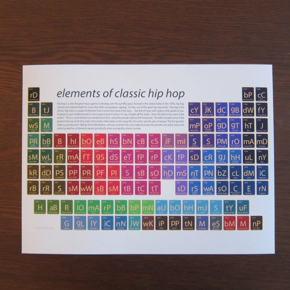 Hip Hop - Elements Of Classic Hip Hop