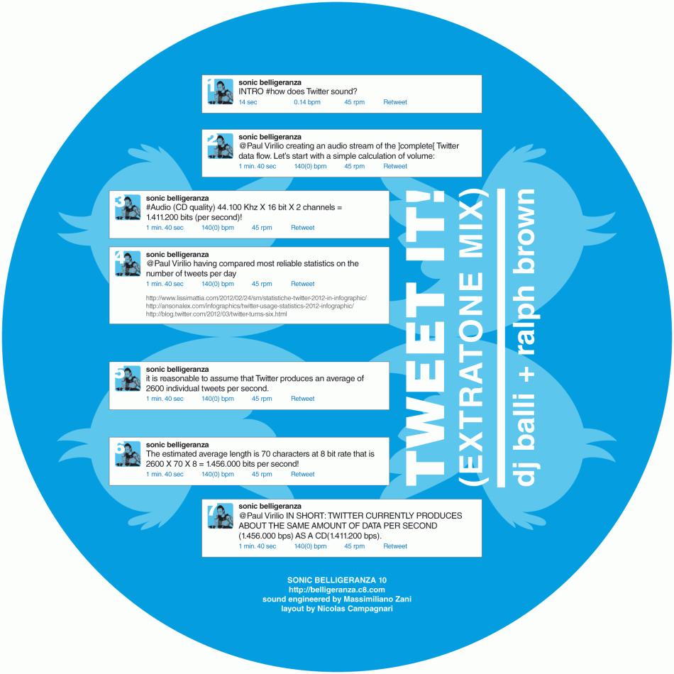 Image of DJ Balli + Ralph Brown - Tweet It! (Extratone Mix) [Sonic Belligeranza]