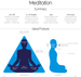 Image of Meditation