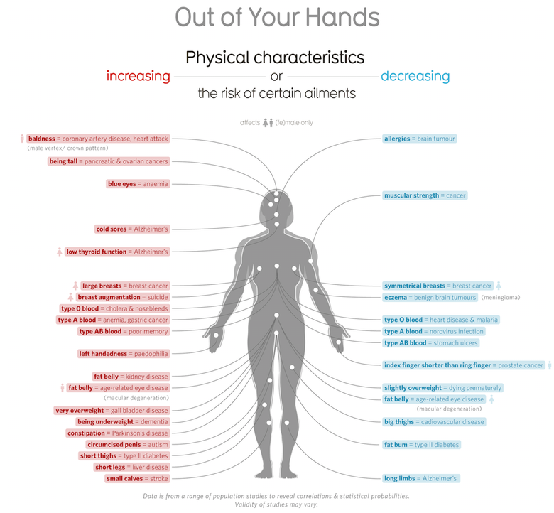 Image of Out of Your Hands