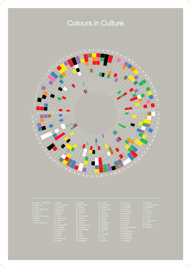 Image of Colours in Culture