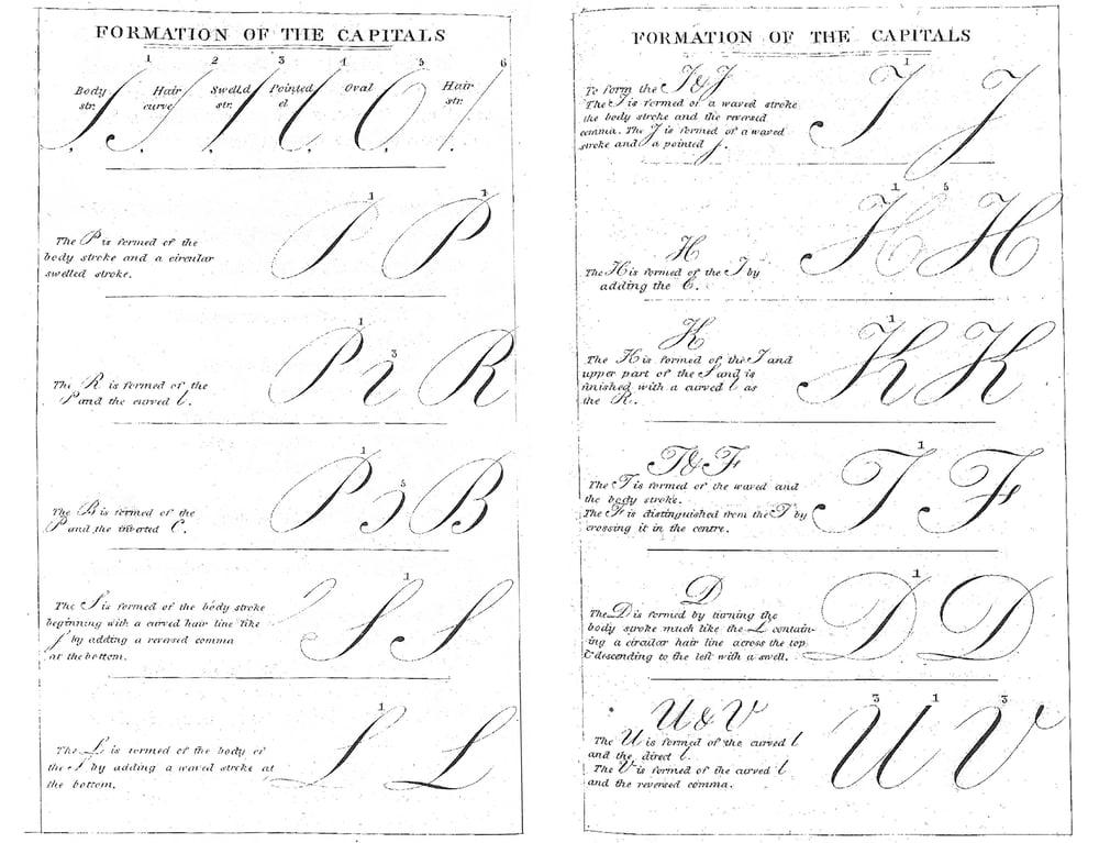 rangbuman — Download The Victorian Modern Cursive Script Font