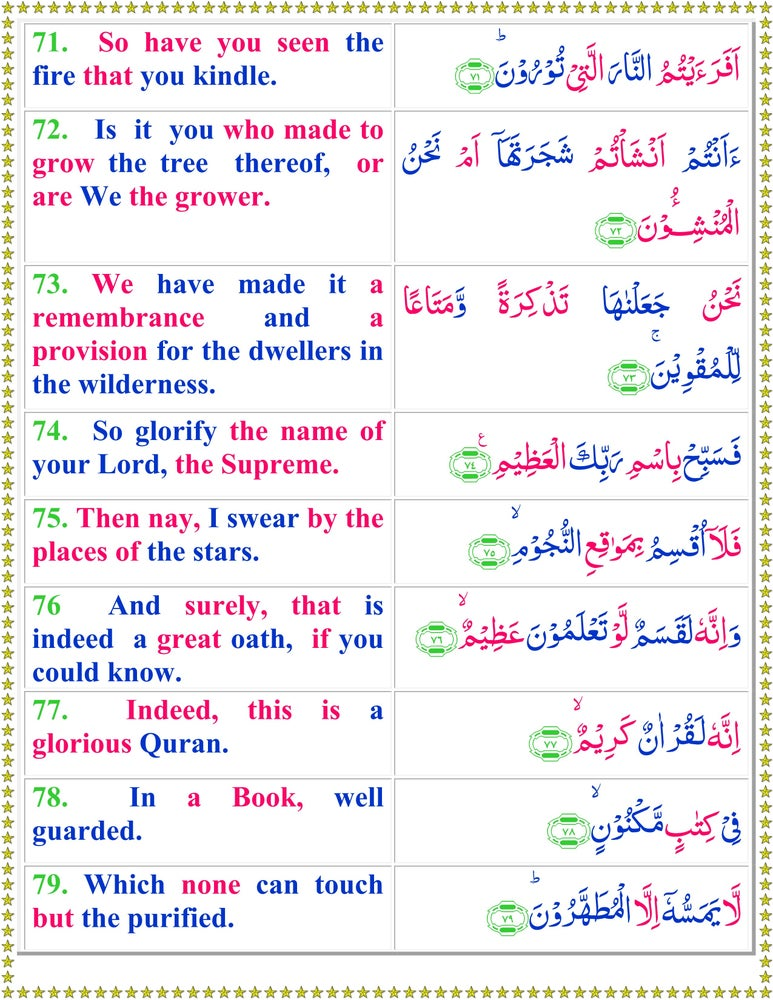 Image of Download Quran Majeed With Translation In English