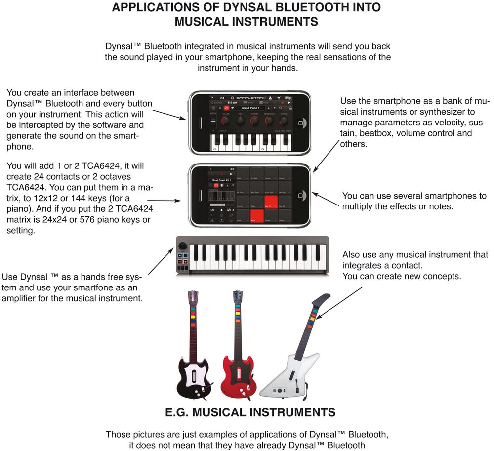 Siogrunre Music Instrument Photo Free Download Musical Effects Circuits Image Of