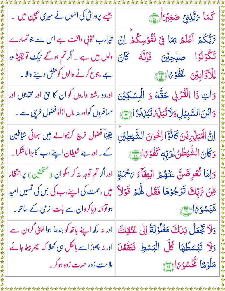Image of Holy Quran Urdu Tafseer Free Download