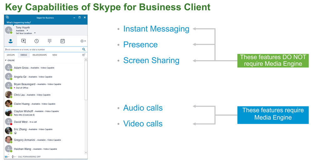 Image of Free Download Skype For Windows Xp 32 Bit Sp2