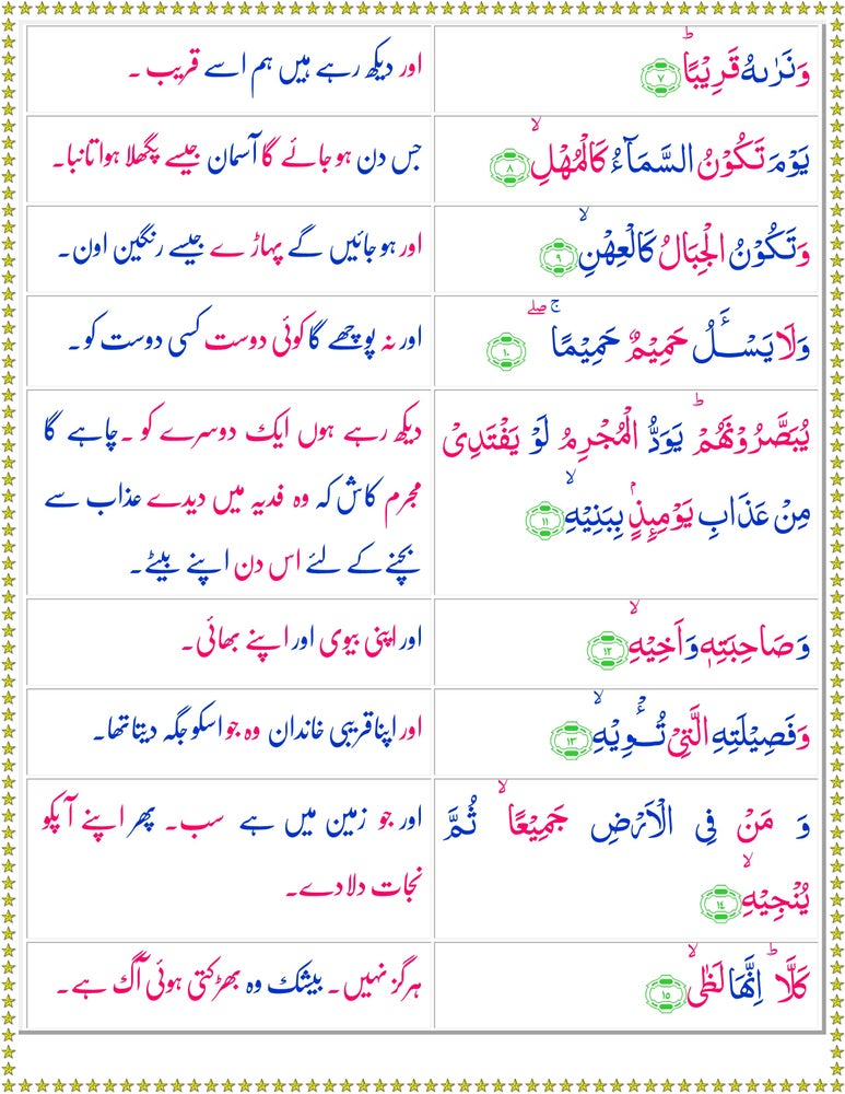 Image of Shia Tafseer Quran In Urdu Free Download