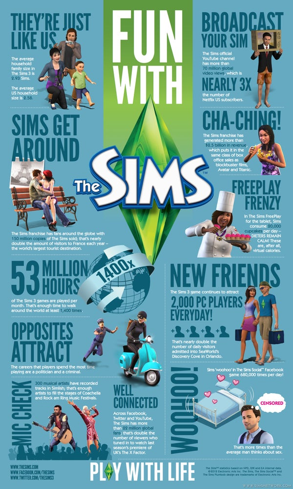 Image of The Sims 3 University Life Free Full Download